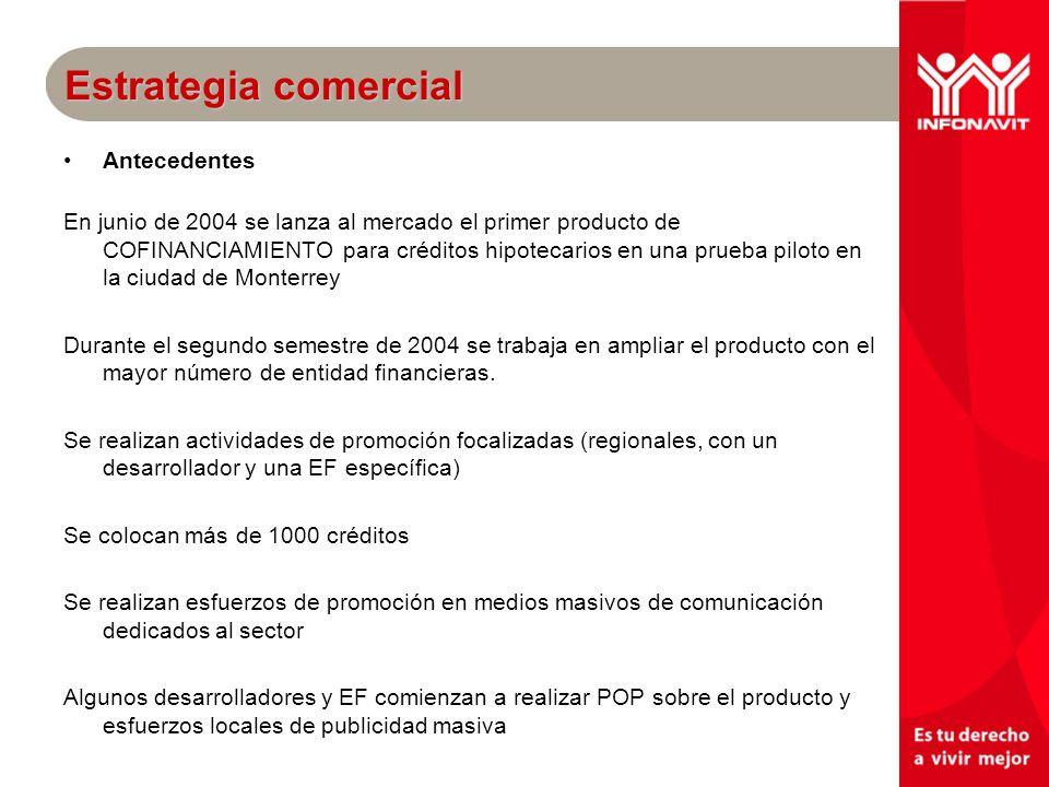 Estrategia comercial Antecedentes En junio de 2004 se lanza al mercado el primer producto de COFINANCIAMIENTO para créditos hipotecarios en una prueba piloto en la ciudad de Monterrey Durante el segundo semestre de 2004 se trabaja en ampliar el producto con el mayor número de entidad financieras.