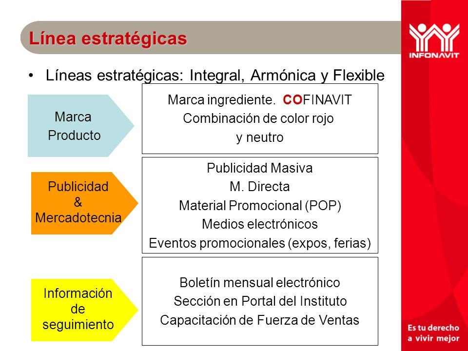 Línea estratégicas Líneas estratégicas: Integral, Armónica y Flexible Marca Producto Publicidad & Mercadotecnia Información de seguimiento Marca ingrediente.