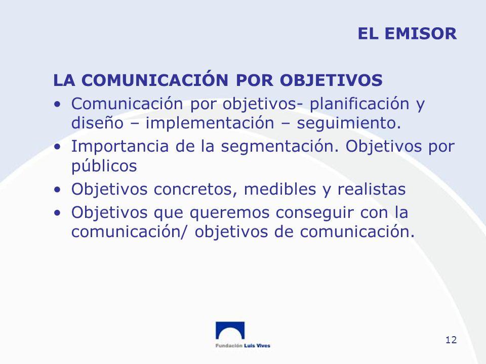12 EL EMISOR LA COMUNICACIÓN POR OBJETIVOS Comunicación por objetivos- planificación y diseño – implementación – seguimiento. Importancia de la segmen