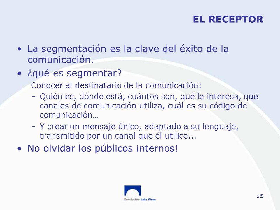 15 EL RECEPTOR La segmentación es la clave del éxito de la comunicación. ¿qué es segmentar? Conocer al destinatario de la comunicación: –Quién es, dón
