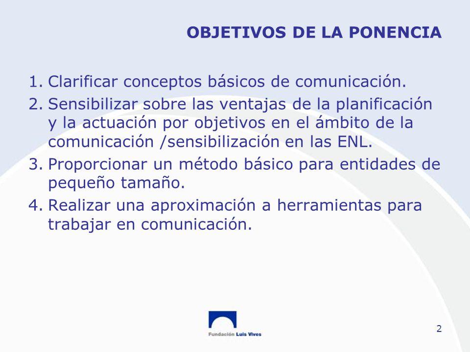 2 OBJETIVOS DE LA PONENCIA 1.Clarificar conceptos básicos de comunicación. 2.Sensibilizar sobre las ventajas de la planificación y la actuación por ob