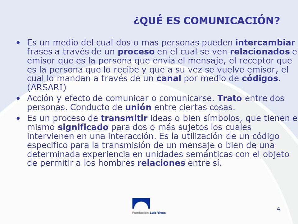 4 ¿QUÉ ES COMUNICACIÓN? Es un medio del cual dos o mas personas pueden intercambiar frases a través de un proceso en el cual se ven relacionados el em