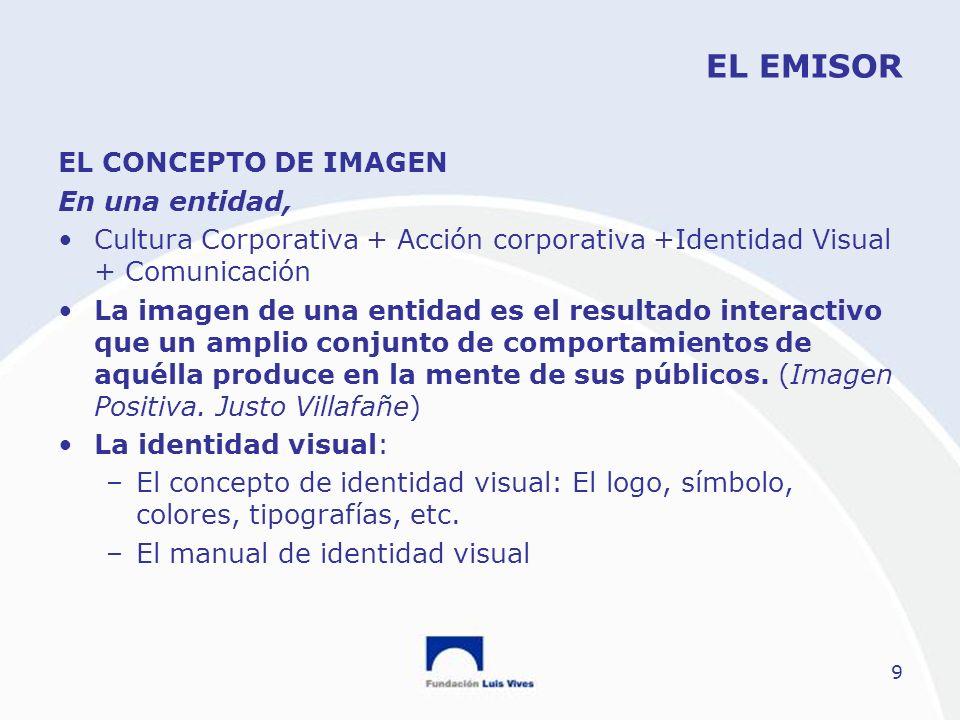 9 EL EMISOR EL CONCEPTO DE IMAGEN En una entidad, Cultura Corporativa + Acción corporativa +Identidad Visual + Comunicación La imagen de una entidad e