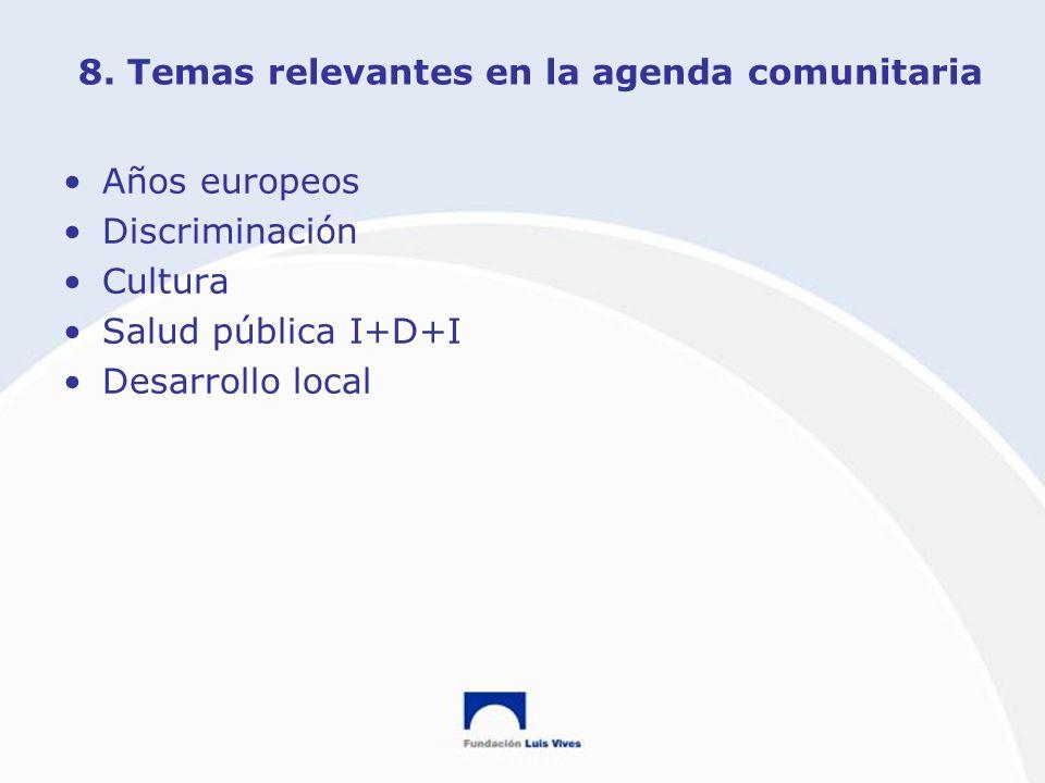 8. Temas relevantes en la agenda comunitaria Años europeos Discriminación Cultura Salud pública I+D+I Desarrollo local