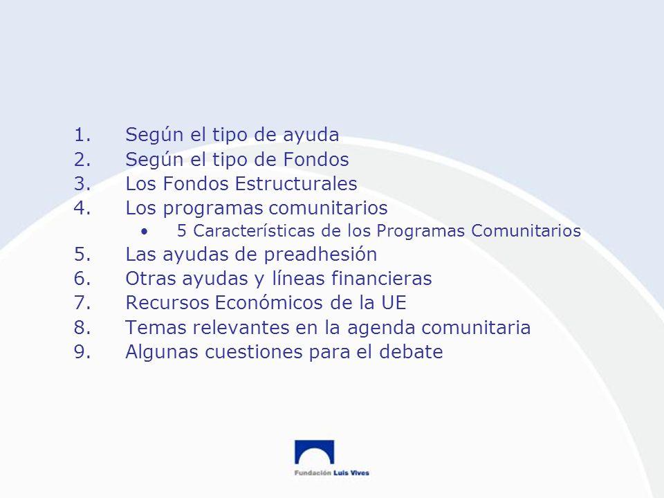 1.Según el tipo de ayuda 2.Según el tipo de Fondos 3.Los Fondos Estructurales 4.Los programas comunitarios 5 Características de los Programas Comunita