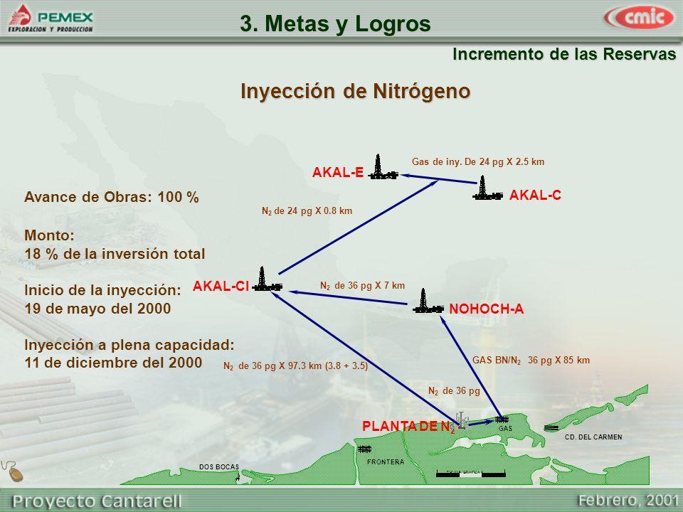ESCALA GRAFICA CD. DEL CARMEN FRONTERA DOS BOCAS PLANTA DE N 2 GAS NOHOCH-A AKAL-CI AKAL-C AKAL-E GAS BN/N 2 36 pg X 85 km N 2 de 36 pg X 7 km N 2 de