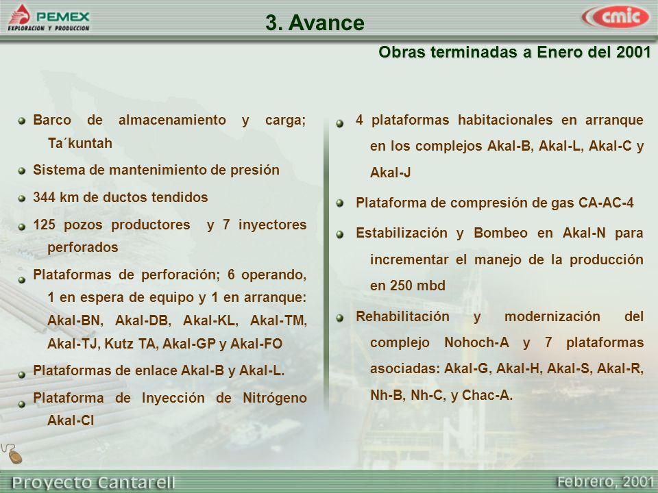 Obras terminadas a Enero del 2001 3. Avance 4 plataformas habitacionales en arranque en los complejos Akal-B, Akal-L, Akal-C y Akal-J Plataforma de co