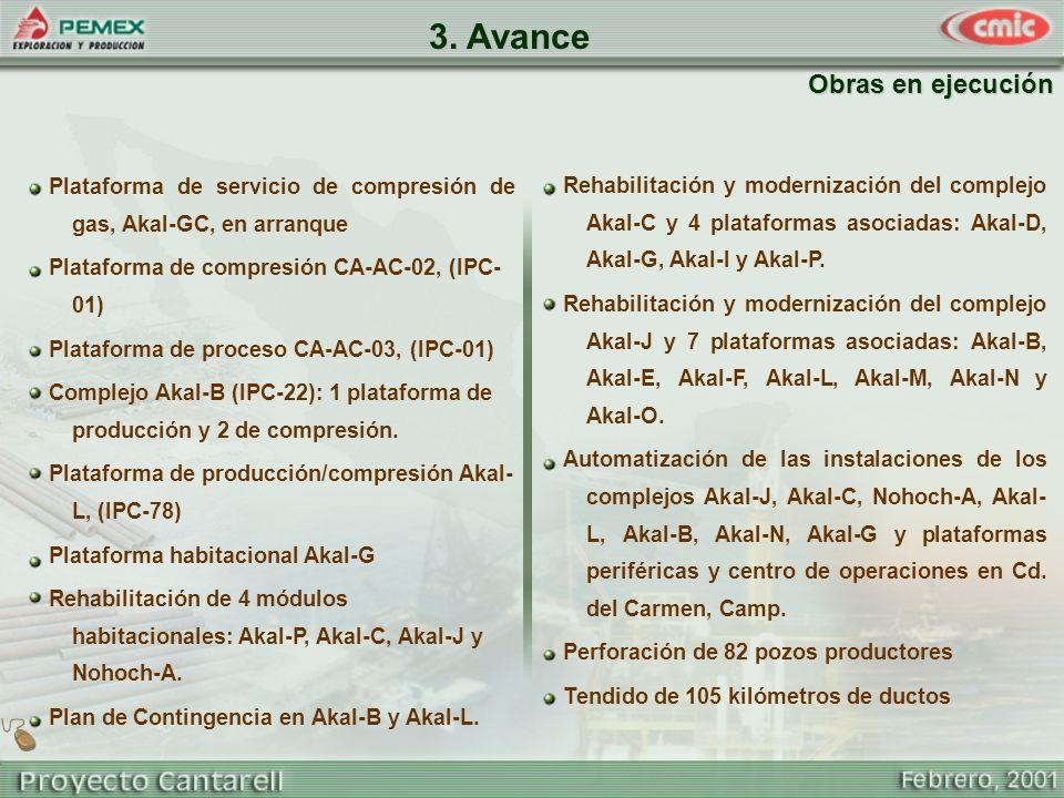 Obras en ejecución 3. Avance Rehabilitación y modernización del complejo Akal-C y 4 plataformas asociadas: Akal-D, Akal-G, Akal-I y Akal-P. Rehabilita