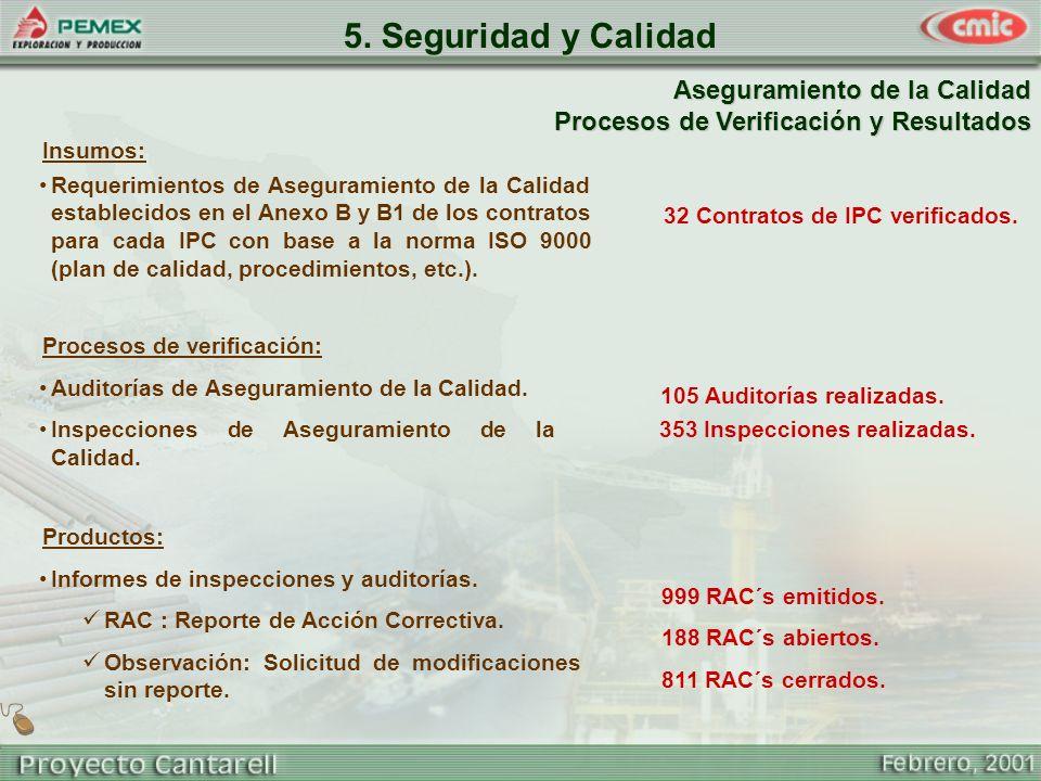 Requerimientos de Aseguramiento de la Calidad establecidos en el Anexo B y B1 de los contratos para cada IPC con base a la norma ISO 9000 (plan de cal