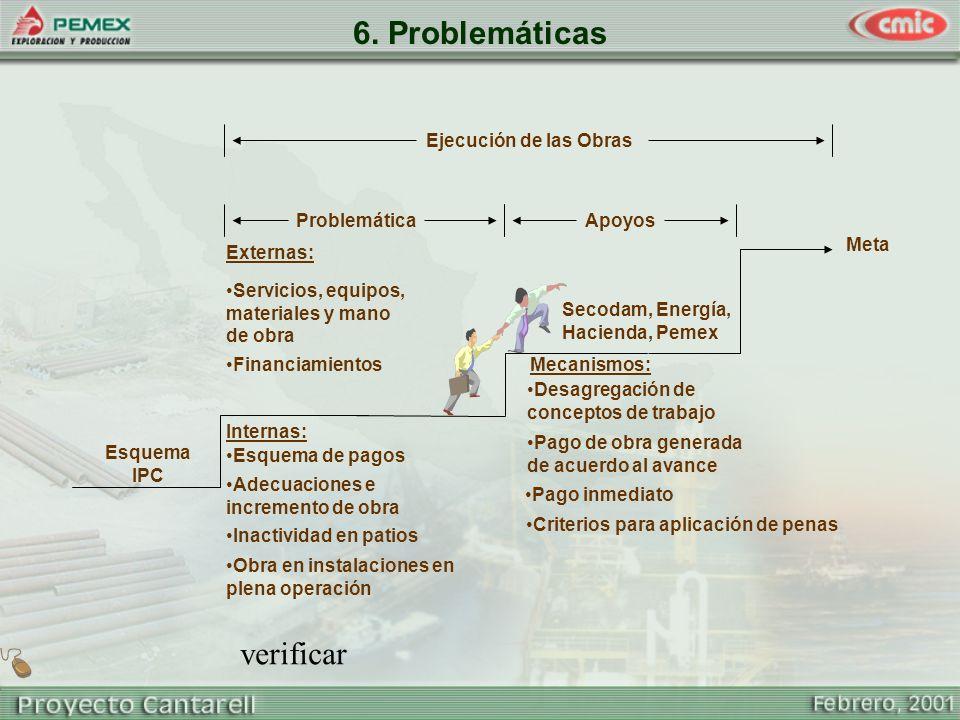 6. Problemáticas Ejecución de las Obras Mecanismos: Meta Secodam, Energía, Hacienda, Pemex Apoyos Desagregación de conceptos de trabajo Pago de obra g