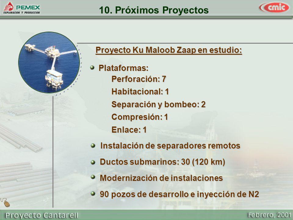 10. Próximos Proyectos Proyecto Ku Maloob Zaap en estudio: Instalación de separadores remotos Perforación: 7 Habitacional: 1 Separación y bombeo: 2 Co
