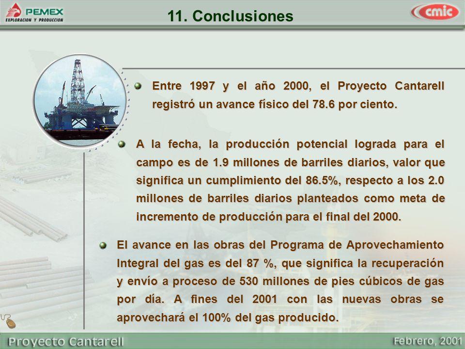 11. Conclusiones A la fecha, la producción potencial lograda para el campo es de 1.9 millones de barriles diarios, valor que significa un cumplimiento