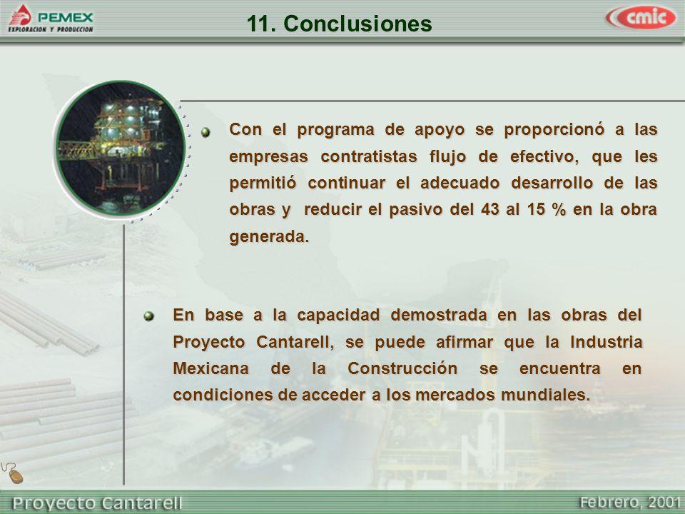 11. Conclusiones Con el programa de apoyo se proporcionó a las empresas contratistas flujo de efectivo, que les permitió continuar el adecuado desarro