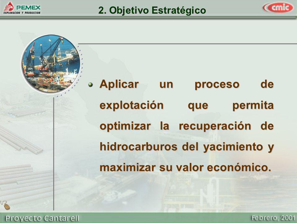 Aplicar un proceso de explotación que permita optimizar la recuperación de hidrocarburos del yacimiento y maximizar su valor económico. 2. Objetivo Es