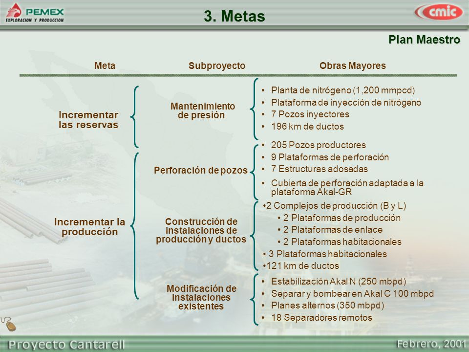 MetaObras MayoresSubproyecto Plan Maestro 3.