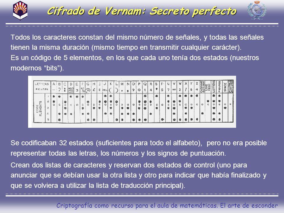 Criptografía como recurso para el aula de matemáticas. El arte de esconder Cifrado de Vernam: Secreto perfecto Todos los caracteres constan del mismo