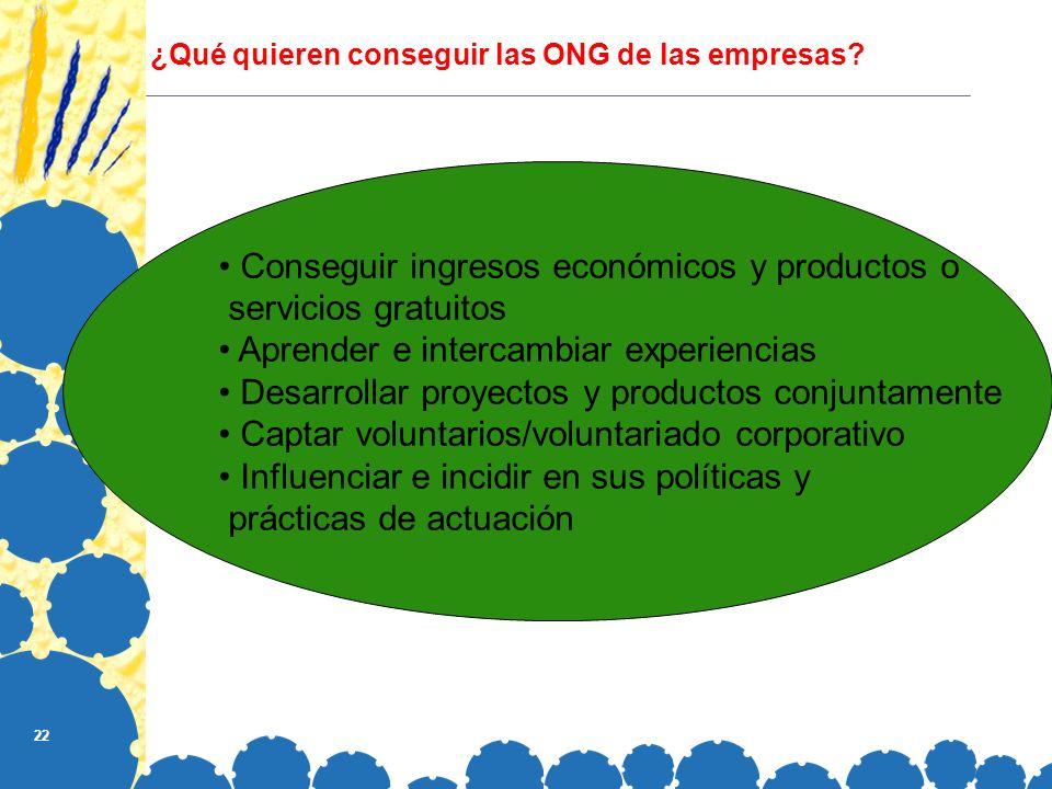 22 ¿Qué quieren conseguir las ONG de las empresas? Conseguir ingresos económicos y productos o servicios gratuitos Aprender e intercambiar experiencia