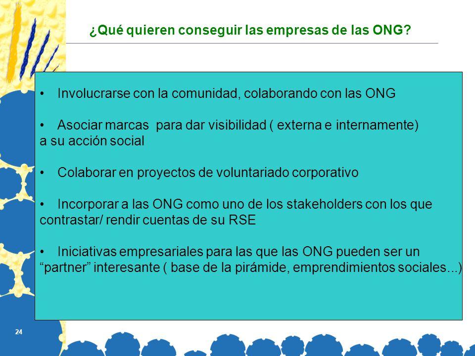 24 ¿Qué quieren conseguir las empresas de las ONG? Involucrarse con la comunidad, colaborando con las ONG Asociar marcas para dar visibilidad ( extern
