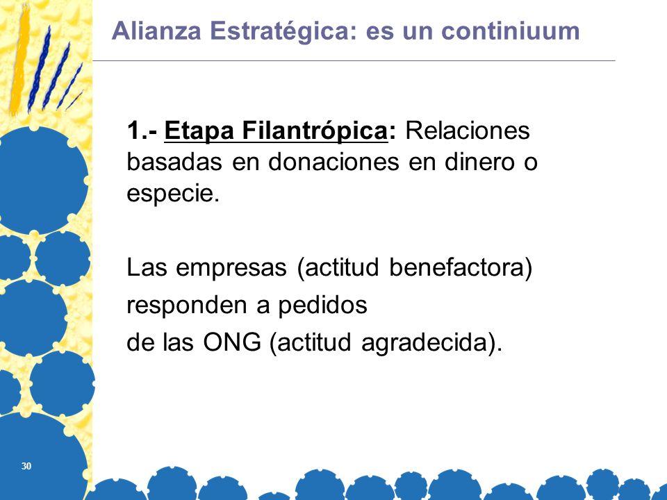 30 Alianza Estratégica: es un continiuum 1.- Etapa Filantrópica: Relaciones basadas en donaciones en dinero o especie. Las empresas (actitud benefacto