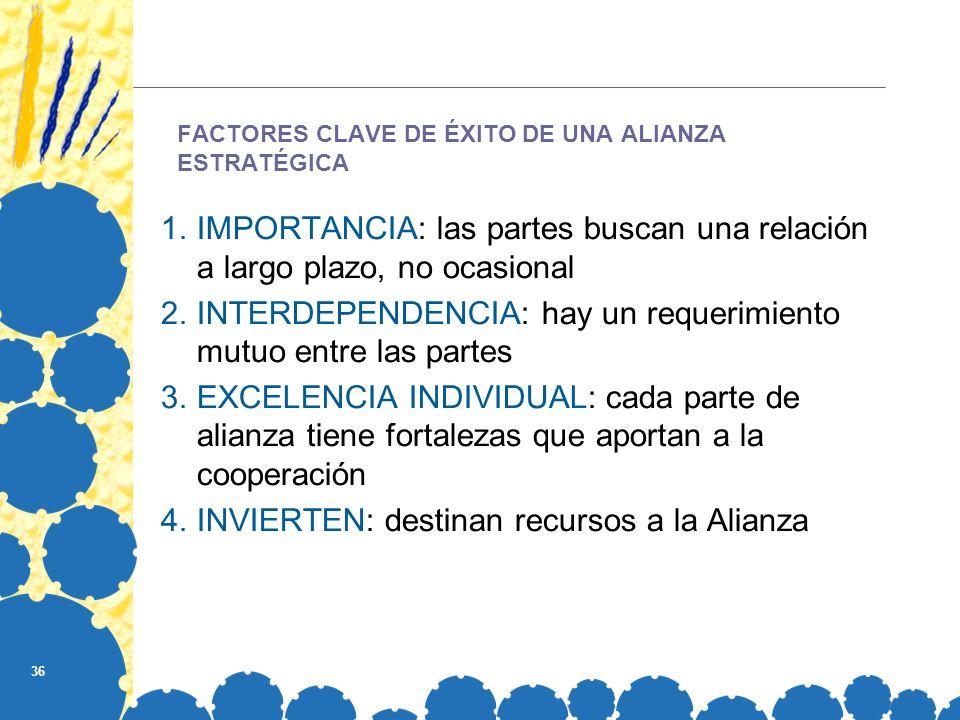 36 FACTORES CLAVE DE ÉXITO DE UNA ALIANZA ESTRATÉGICA 1.IMPORTANCIA: las partes buscan una relación a largo plazo, no ocasional 2.INTERDEPENDENCIA: ha