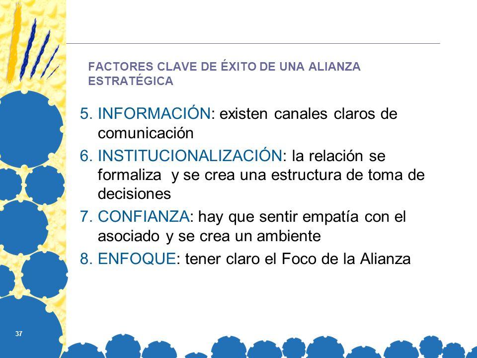 37 FACTORES CLAVE DE ÉXITO DE UNA ALIANZA ESTRATÉGICA 5.INFORMACIÓN: existen canales claros de comunicación 6.INSTITUCIONALIZACIÓN: la relación se for