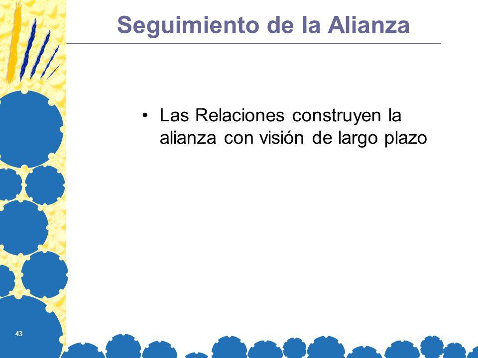 43 Seguimiento de la Alianza Las Relaciones construyen la alianza con visión de largo plazo