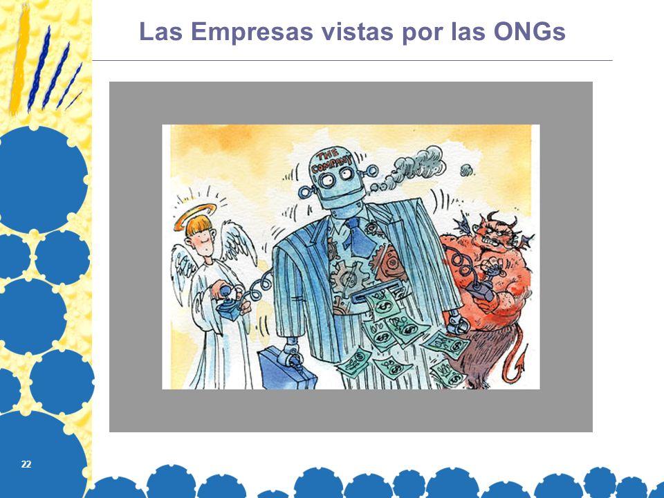 22 Las Empresas vistas por las ONGs