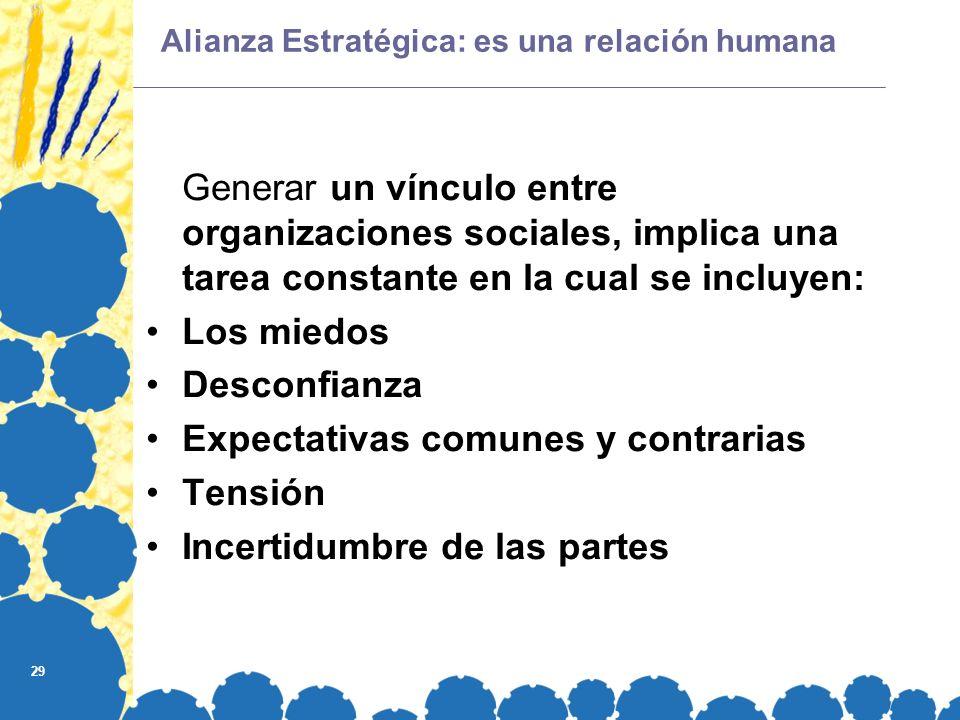 29 Alianza Estratégica: es una relación humana Generar un vínculo entre organizaciones sociales, implica una tarea constante en la cual se incluyen: Los miedos Desconfianza Expectativas comunes y contrarias Tensión Incertidumbre de las partes