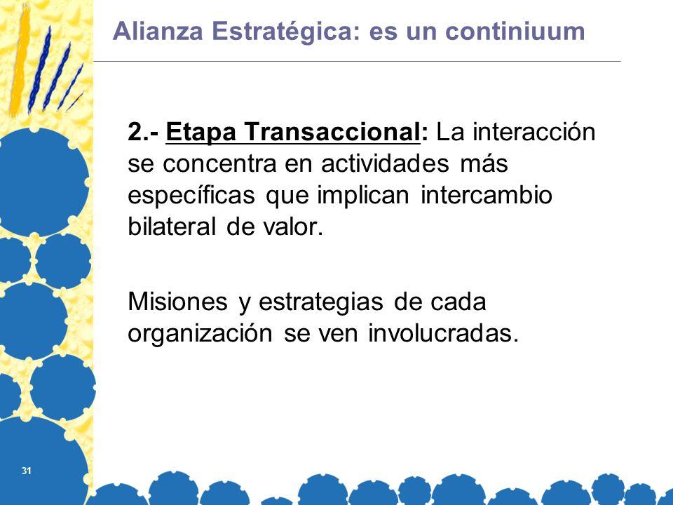 31 Alianza Estratégica: es un continiuum 2.- Etapa Transaccional: La interacción se concentra en actividades más específicas que implican intercambio bilateral de valor.