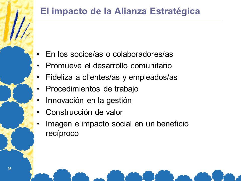 36 El impacto de la Alianza Estratégica En los socios/as o colaboradores/as Promueve el desarrollo comunitario Fideliza a clientes/as y empleados/as Procedimientos de trabajo Innovación en la gestión Construcción de valor Imagen e impacto social en un beneficio recíproco