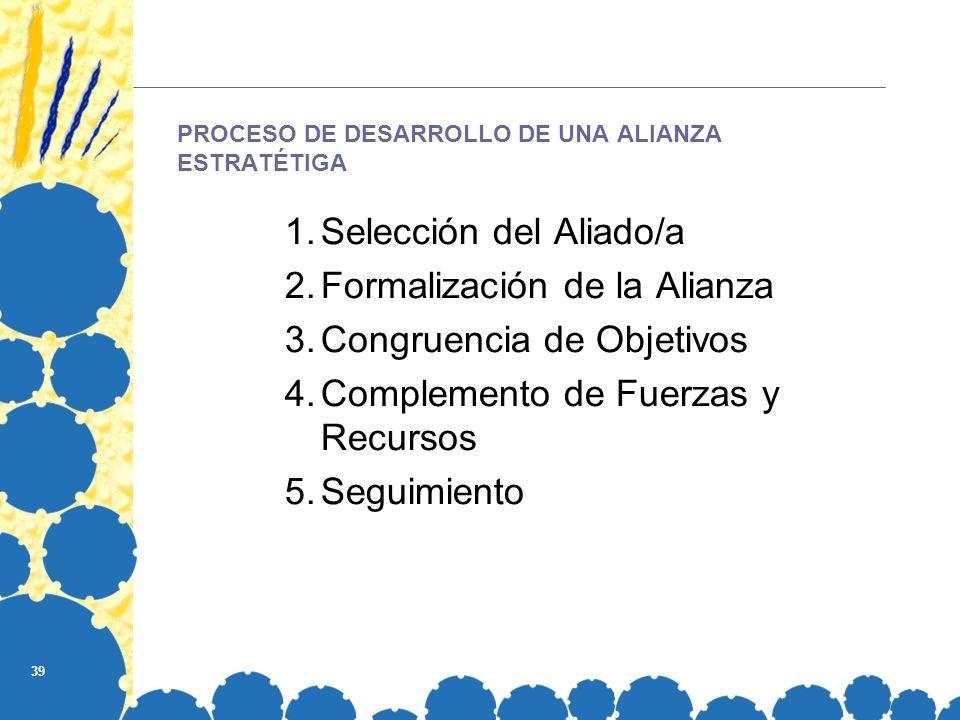 39 PROCESO DE DESARROLLO DE UNA ALIANZA ESTRATÉTIGA 1.Selección del Aliado/a 2.Formalización de la Alianza 3.Congruencia de Objetivos 4.Complemento de Fuerzas y Recursos 5.Seguimiento