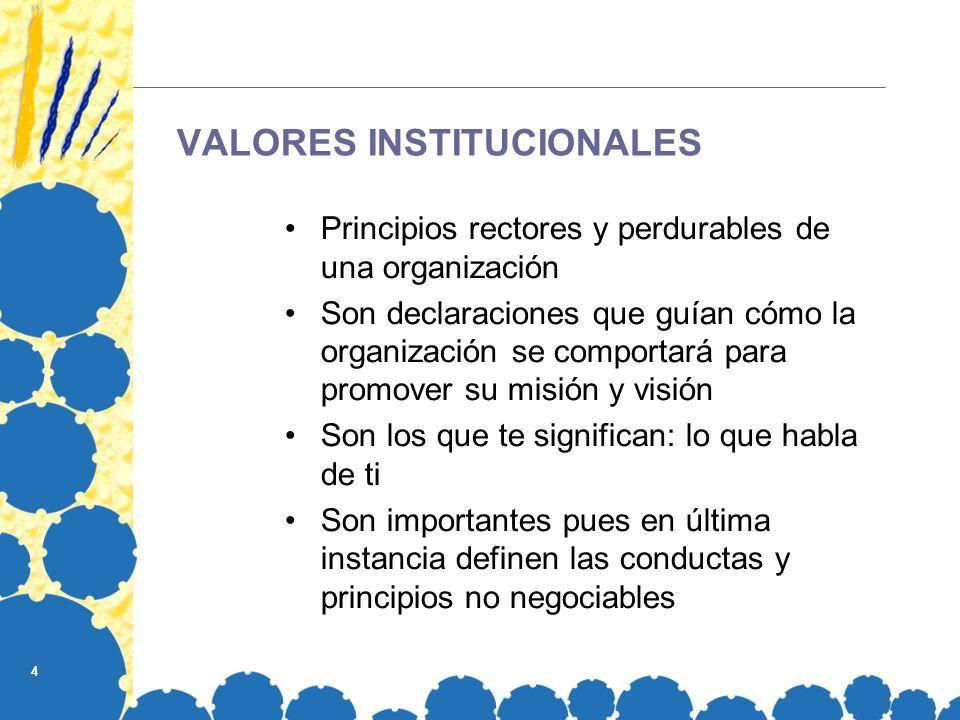 5 Valores distintivos Las ONGs necesitan una definición clara de sus valores compartidos y así aumentar su identidad La pérdida de valores esenciales llevarán a que las ENLs, pierdan también su rol