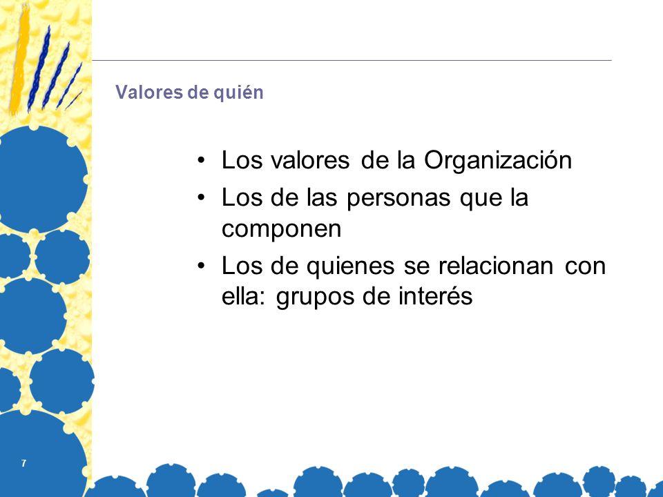 7 Valores de quién Los valores de la Organización Los de las personas que la componen Los de quienes se relacionan con ella: grupos de interés