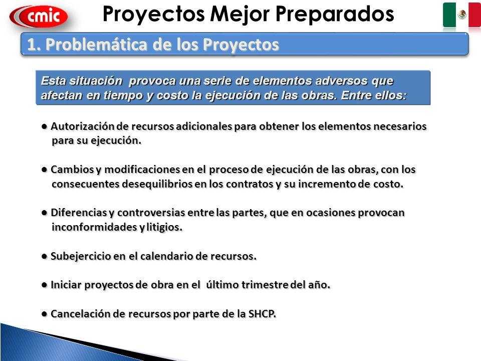 5 1. Problemática de los Proyectos Esta situación provoca una serie de elementos adversos que afectan en tiempo y costo la ejecución de las obras. Ent