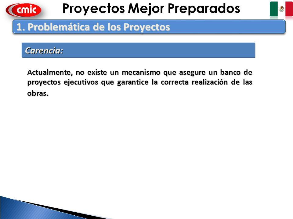 6 1. Problemática de los Proyectos Carencia: Actualmente, no existe un mecanismo que asegure un banco de proyectos ejecutivos que garantice la correct