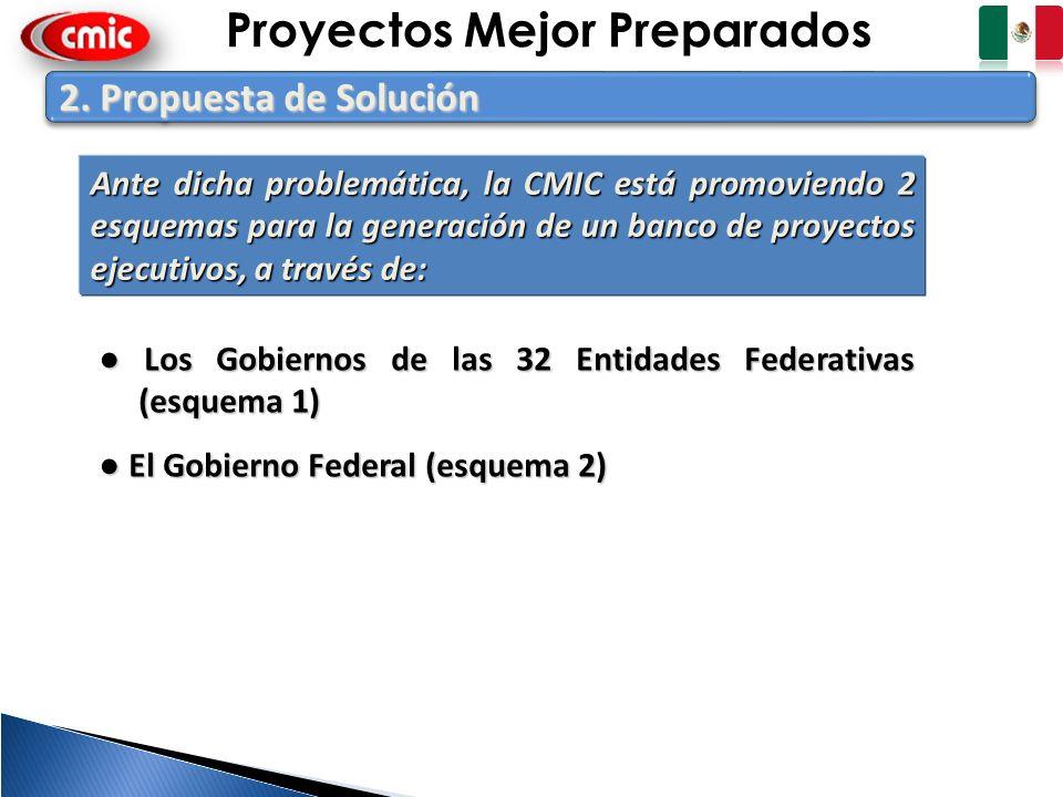 7 2. Propuesta de Solución Ante dicha problemática, la CMIC está promoviendo 2 esquemas para la generación de un banco de proyectos ejecutivos, a trav