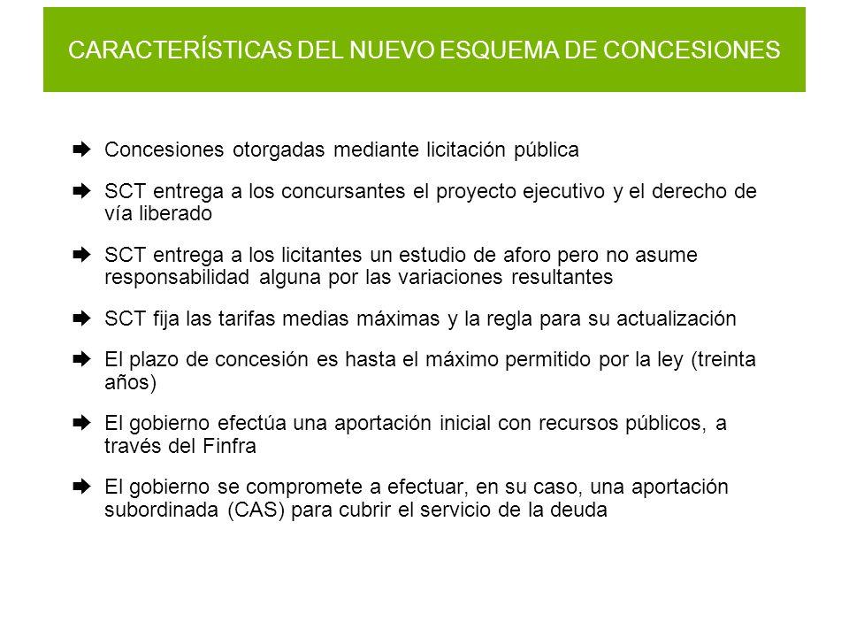 CARACTERÍSTICAS DEL NUEVO ESQUEMA DE CONCESIONES Concesiones otorgadas mediante licitación pública SCT entrega a los concursantes el proyecto ejecutiv