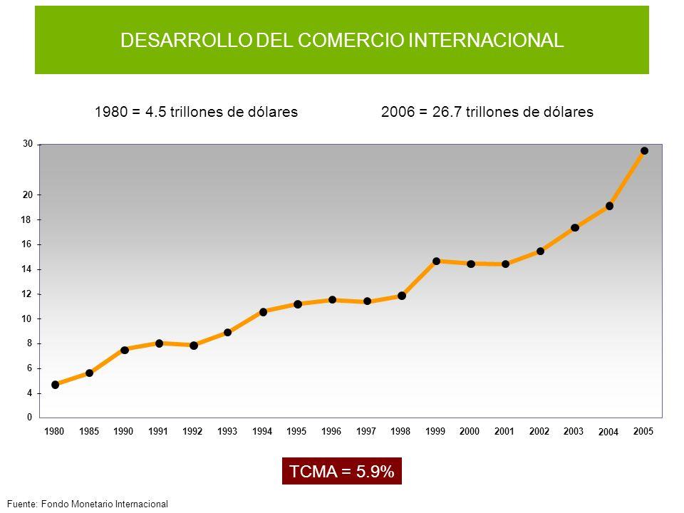 PROGRAMA DE CONCESIONES EN LICITACIÓN Y EN PREPARACIÓN PROYECTO LONGITUD (km) MONTO (mdp) CONCESIONES EN LICITACIÓN Libramiento de La Piedad y Acceso a autopista México- Guadalajara 50.0736 Libramiento de Chihuahua42.01,200 Ejutla-Puerto Escondido104.02,800 PROYECTOS EN PREPARACIÓN La Venta-Colegio Militar22.04,000 Colegio Militar-Chalco40.03,500 Indios Verdes-Santa Clara12.01,500 TOTAL270.013,736