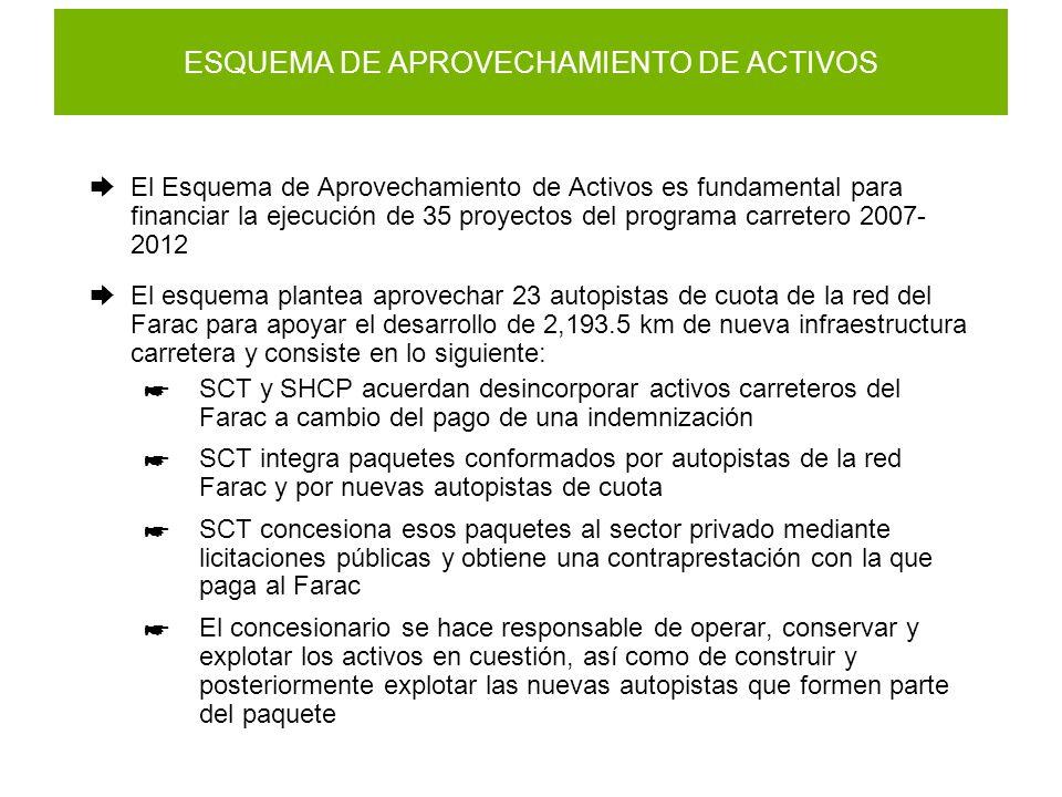 ESQUEMA DE APROVECHAMIENTO DE ACTIVOS El Esquema de Aprovechamiento de Activos es fundamental para financiar la ejecución de 35 proyectos del programa