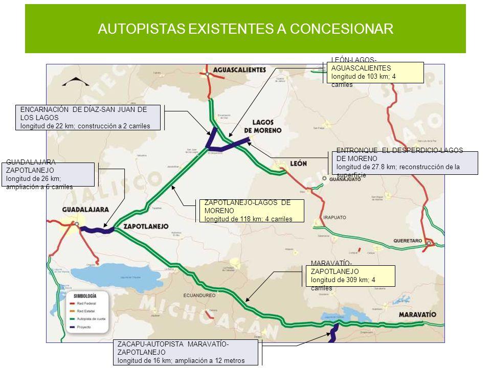 AUTOPISTAS EXISTENTES A CONCESIONAR LEÓN-LAGOS- AGUASCALIENTES longitud de 103 km; 4 carriles MARAVATÍO- ZAPOTLANEJO longitud de 309 km; 4 carriles ZA