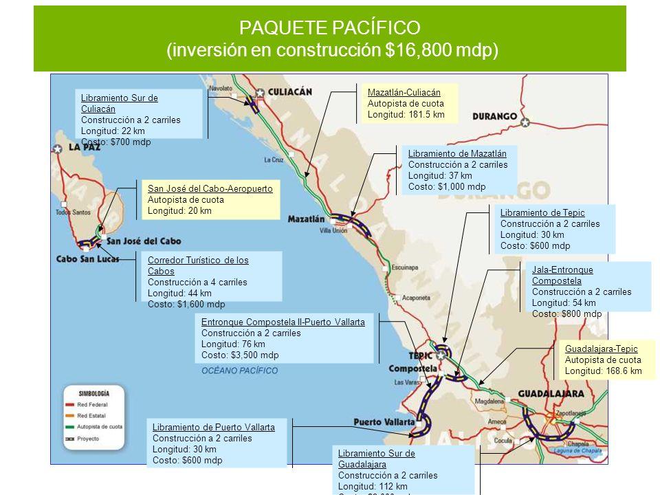 PAQUETE PACÍFICO (inversión en construcción $16,800 mdp) Libramiento Sur de Culiacán Construcción a 2 carriles Longitud: 22 km Costo: $700 mdp Librami