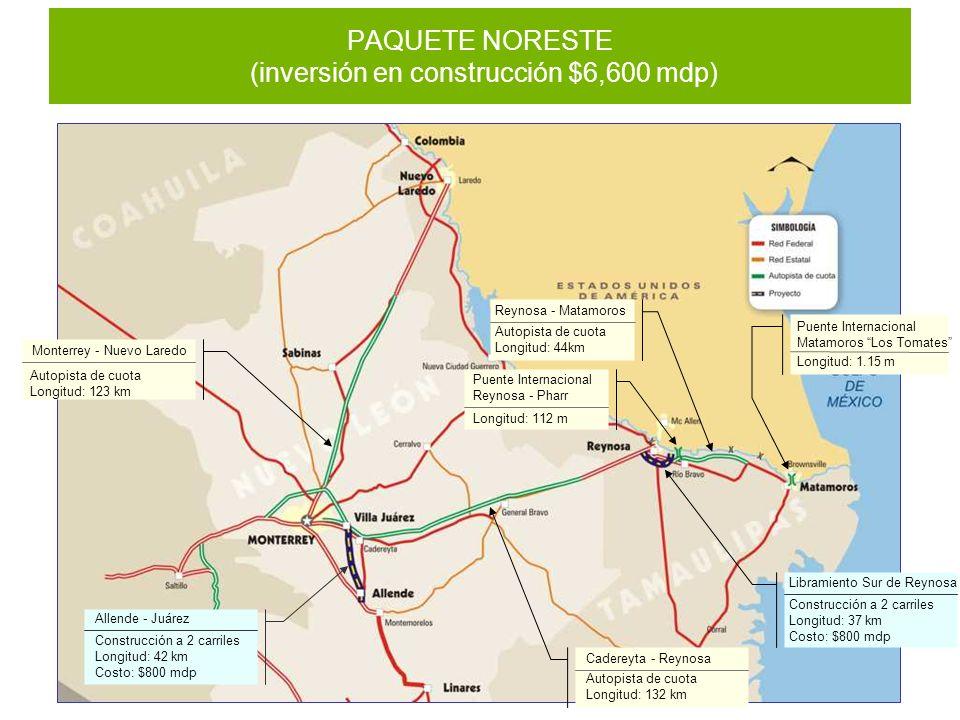PAQUETE NORESTE (inversión en construcción $6,600 mdp) Libramiento Sur de Reynosa Construcción a 2 carriles Longitud: 37 km Costo: $800 mdp Allende -