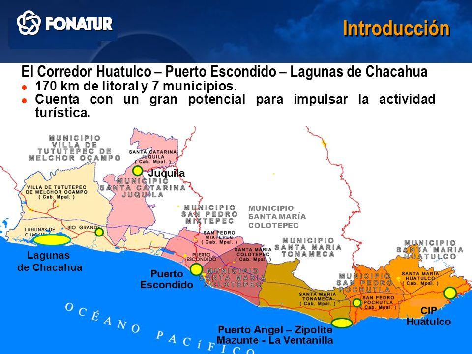 Introducción Lagunas deChacahua Lagunas deChacahua Lagunas deChacahua El Corredor Huatulco – Puerto Escondido – Lagunas de Chacahua 170 km de litoral