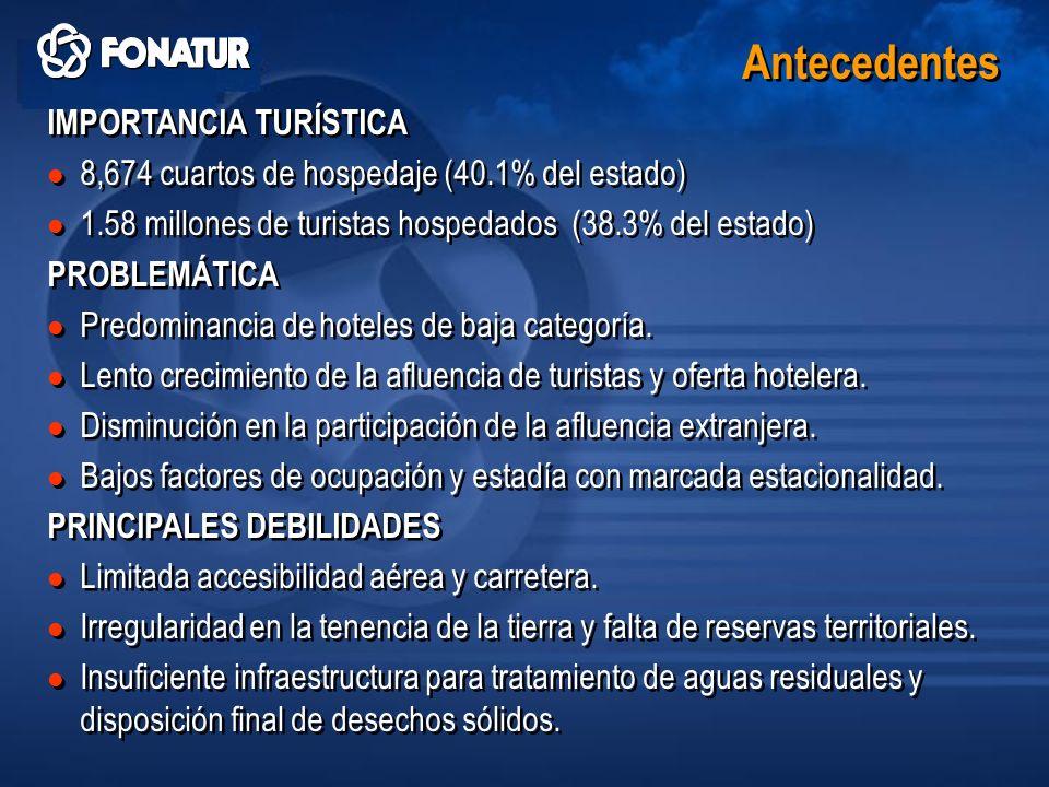 Antecedentes IMPORTANCIA TURÍSTICA 8,674 cuartos de hospedaje (40.1% del estado) 1.58 millones de turistas hospedados (38.3% del estado) PROBLEMÁTICA