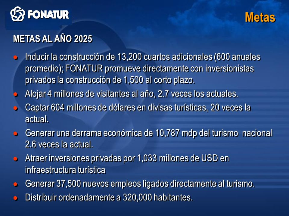 Inducir la construcción de 13,200 cuartos adicionales (600 anuales promedio); FONATUR promueve directamente con inversionistas privados la construcció