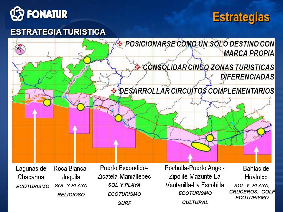 Estrategias POSICIONARSE COMO UN SOLO DESTINO CON MARCA PROPIA CONSOLIDAR CINCO ZONAS TURISTICAS DIFERENCIADAS DESARROLLAR CIRCUITOS COMPLEMENTARIOS E