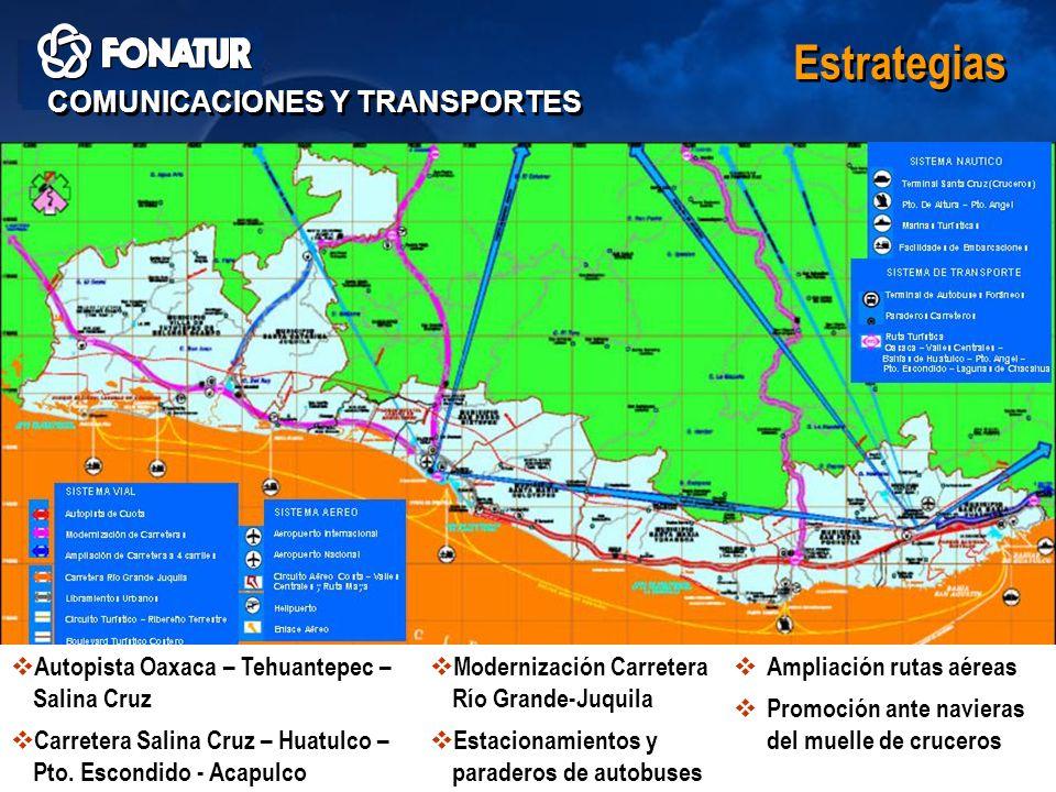 Estrategias COMUNICACIONES Y TRANSPORTES Autopista Oaxaca – Tehuantepec – Salina Cruz Carretera Salina Cruz – Huatulco – Pto. Escondido - Acapulco Amp