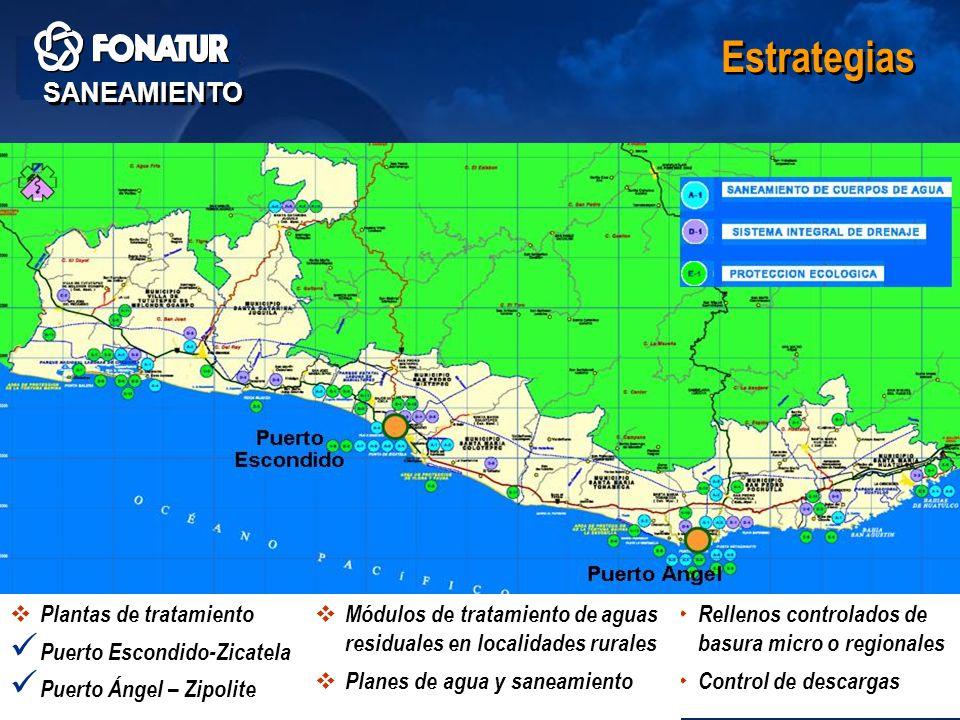 Estrategias SANEAMIENTO Plantas de tratamiento Puerto Escondido-Zicatela Puerto Ángel – Zipolite Rellenos controlados de basura micro o regionales Con