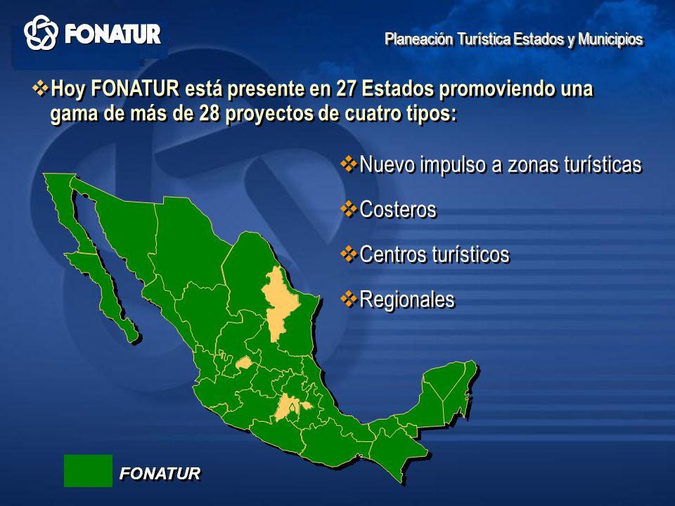 FONATUR Hoy FONATUR está presente en 27 Estados promoviendo una gama de más de 28 proyectos de cuatro tipos: Nuevo impulso a zonas turísticas Costeros