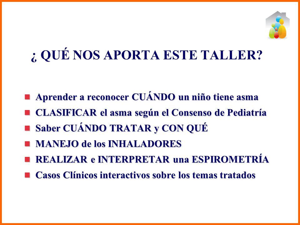 PRIMERA PARTE DEL TALLER El Dr.